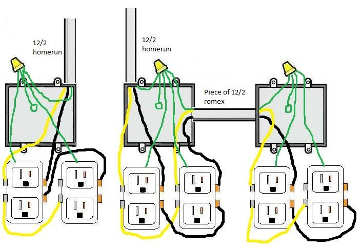 Different Types Of Auto Fuses besides Wiring A Light Fixture Wires likewise 491736 Properly Wiring Gfci Breaker Subpanel furthermore M42416 further Double Ac Disconnect 52063. on gfci diagram