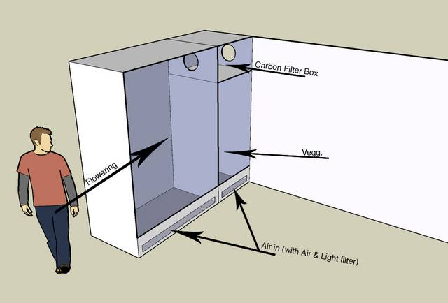 Diy stealth grow box quotes Grow room designs