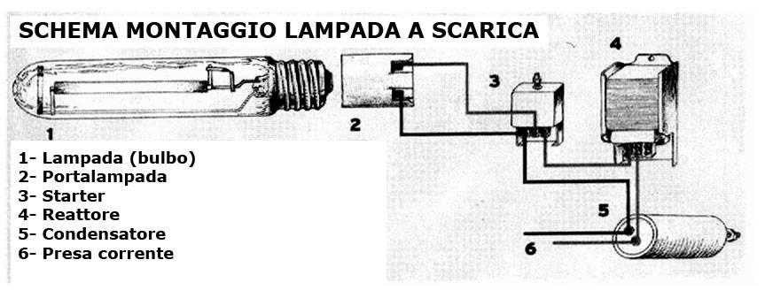 Schema Elettrico Per Lampada : Cablaggio ballast condensatore ecc area novizi e